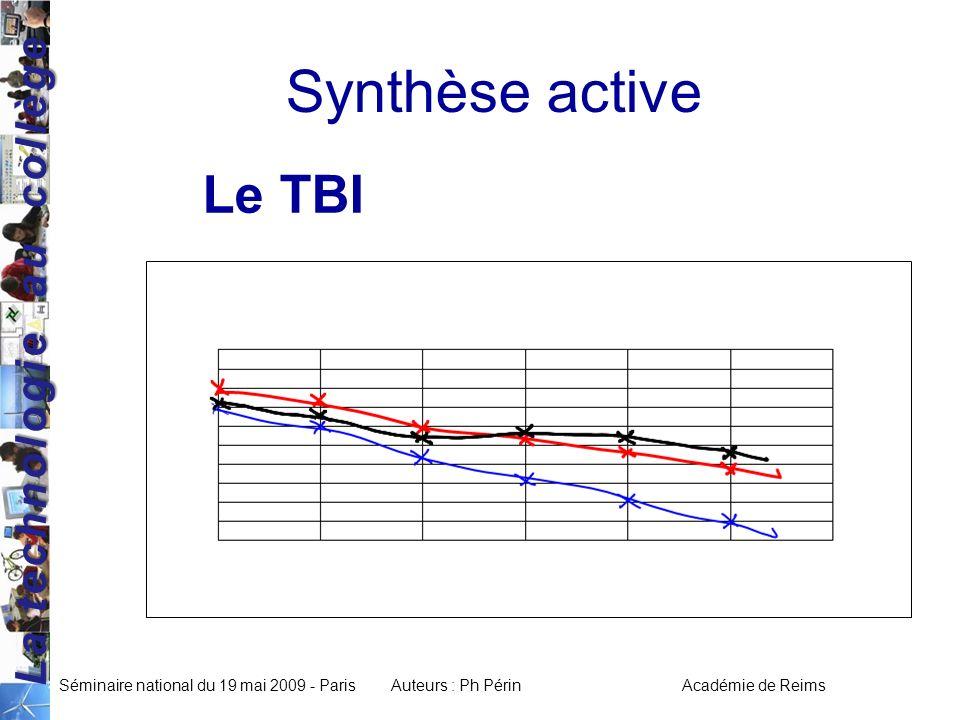 Synthèse active Le TBI