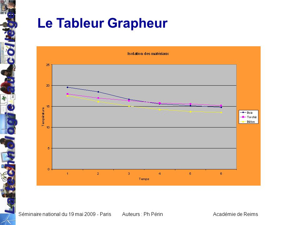 Le Tableur Grapheur