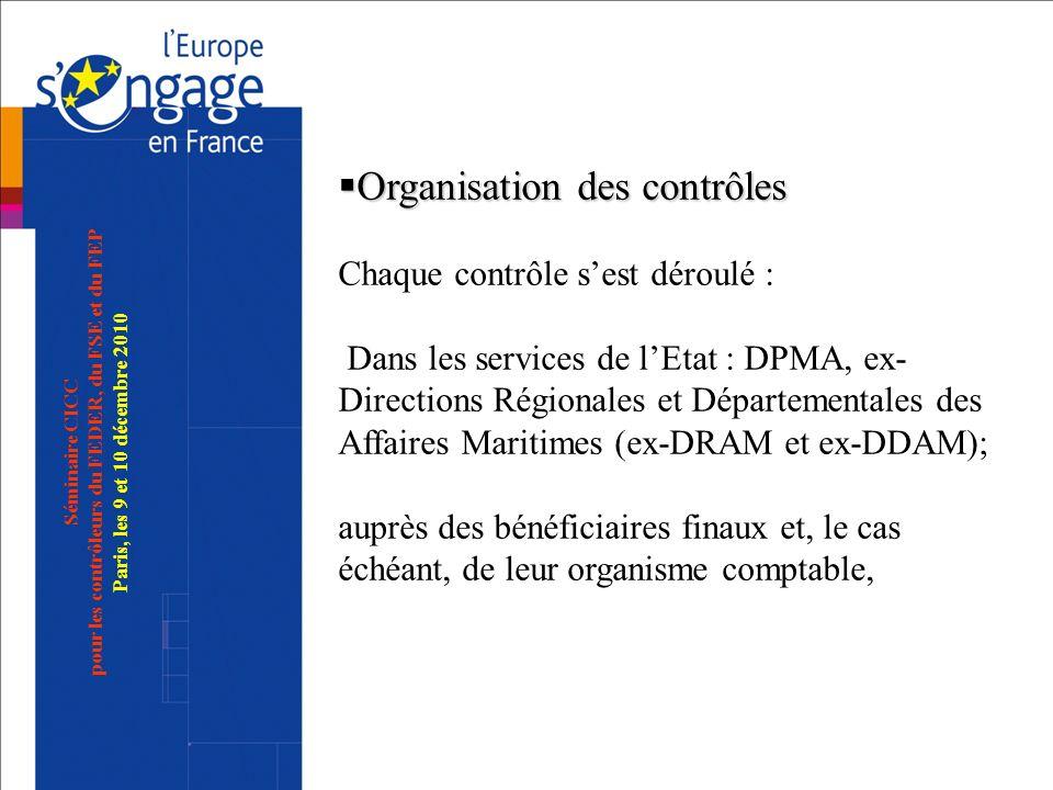 Organisation des contrôles Chaque contrôle s'est déroulé : Dans les services de l'Etat : DPMA, ex-Directions Régionales et Départementales des Affaires Maritimes (ex-DRAM et ex-DDAM); auprès des bénéficiaires finaux et, le cas échéant, de leur organisme comptable,