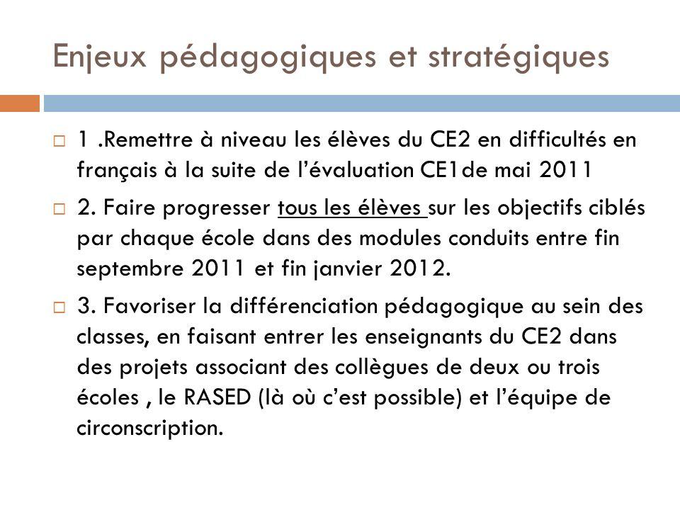 Enjeux pédagogiques et stratégiques