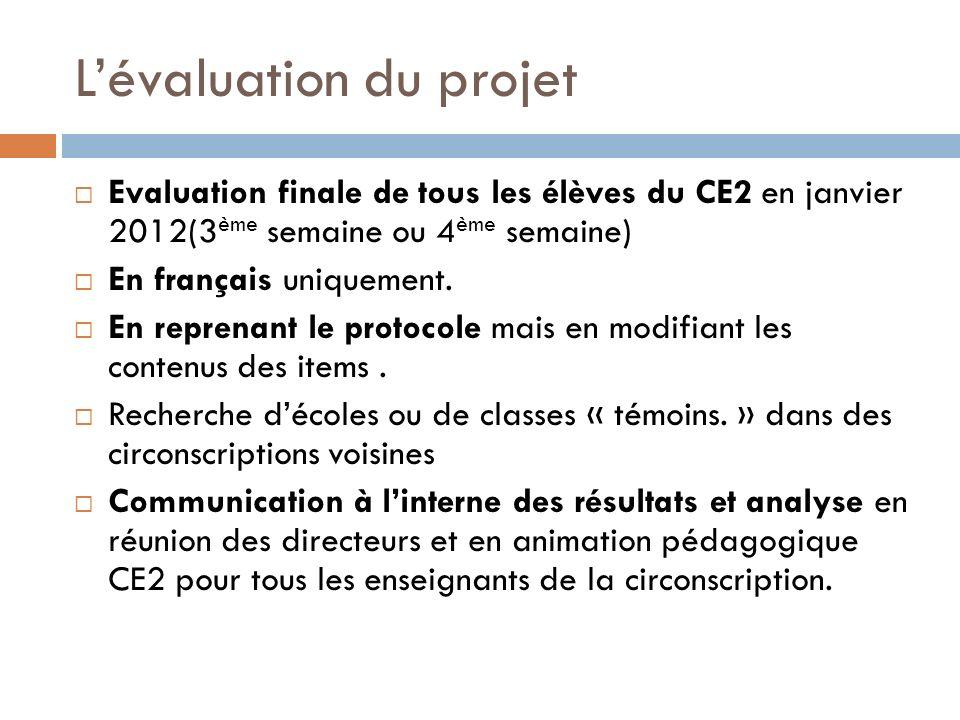 L'évaluation du projet