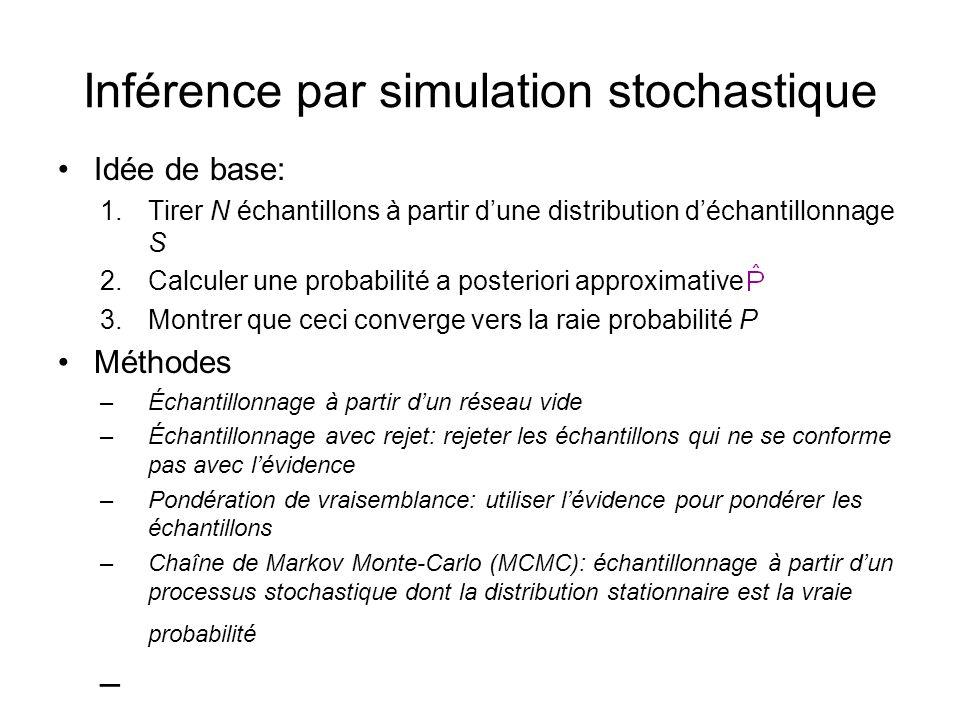Inférence par simulation stochastique