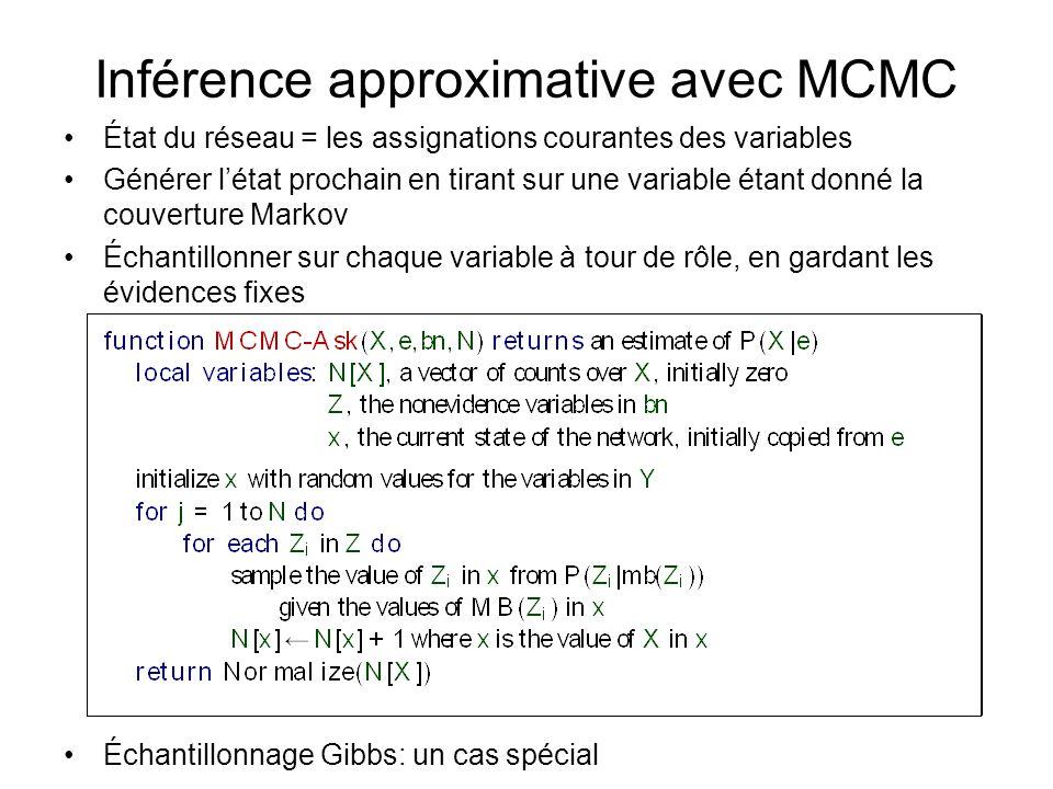 Inférence approximative avec MCMC