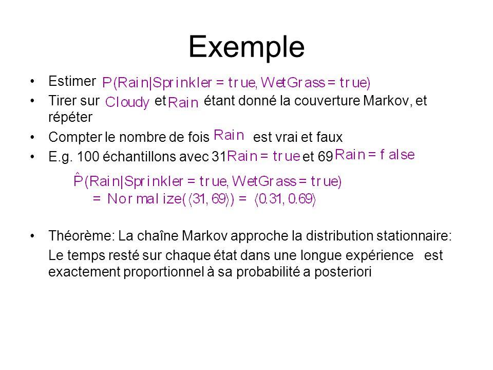Exemple Estimer. Tirer sur et étant donné la couverture Markov, et répéter. Compter le nombre de fois est vrai et faux.