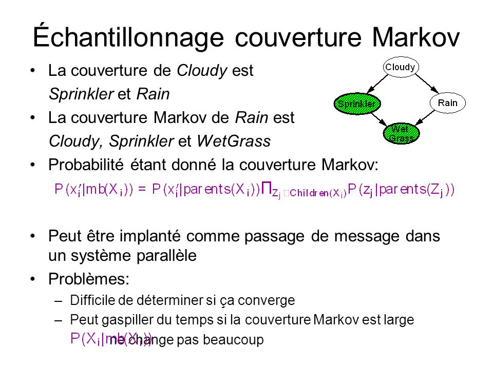 Échantillonnage couverture Markov
