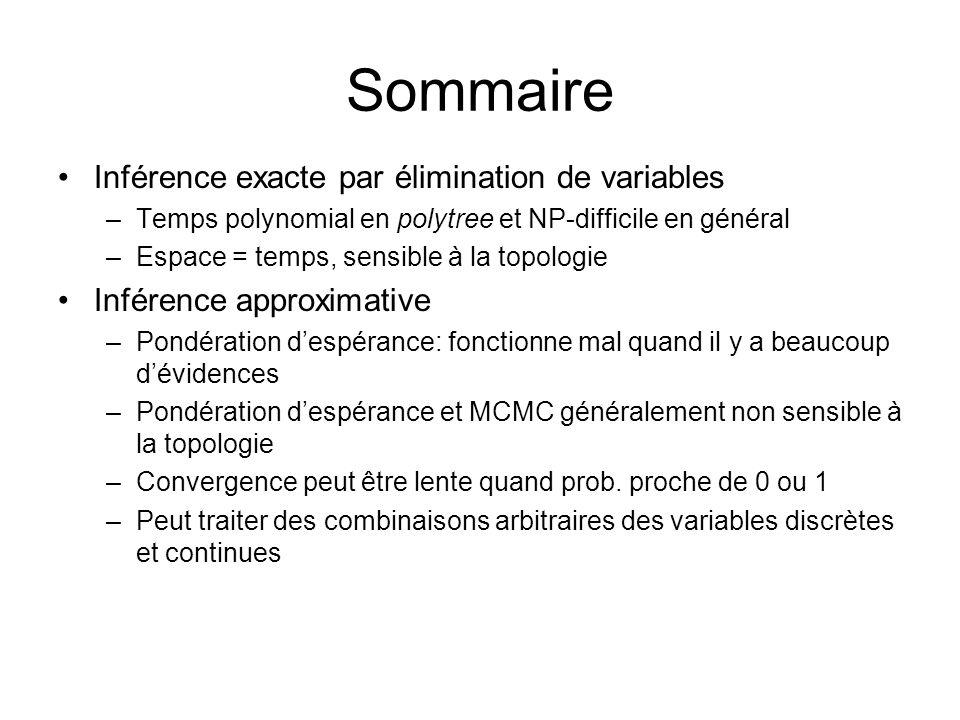 Sommaire Inférence exacte par élimination de variables