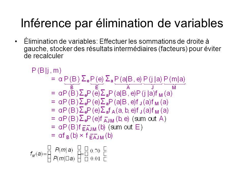Inférence par élimination de variables