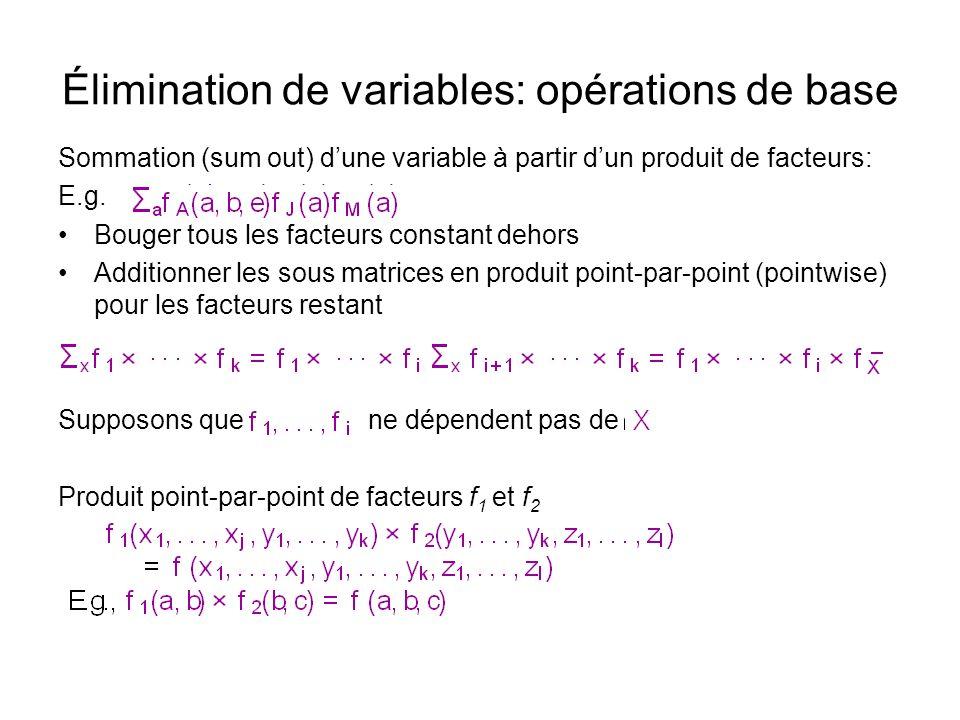 Élimination de variables: opérations de base