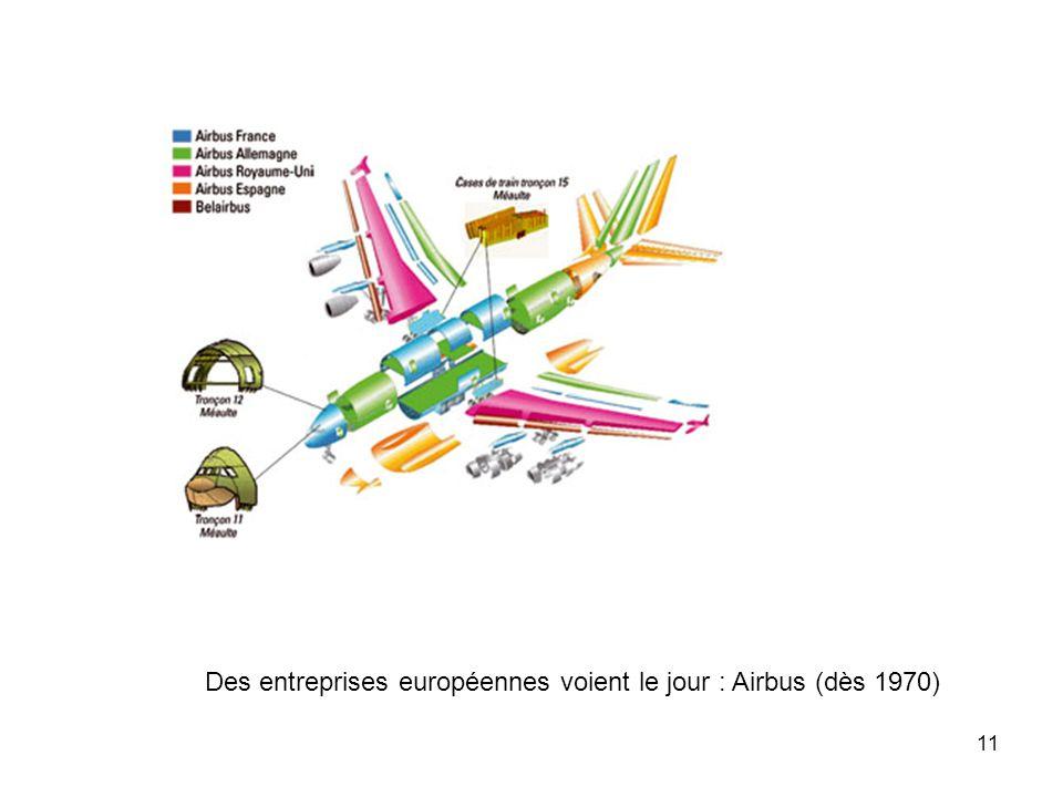 Des entreprises européennes voient le jour : Airbus (dès 1970)