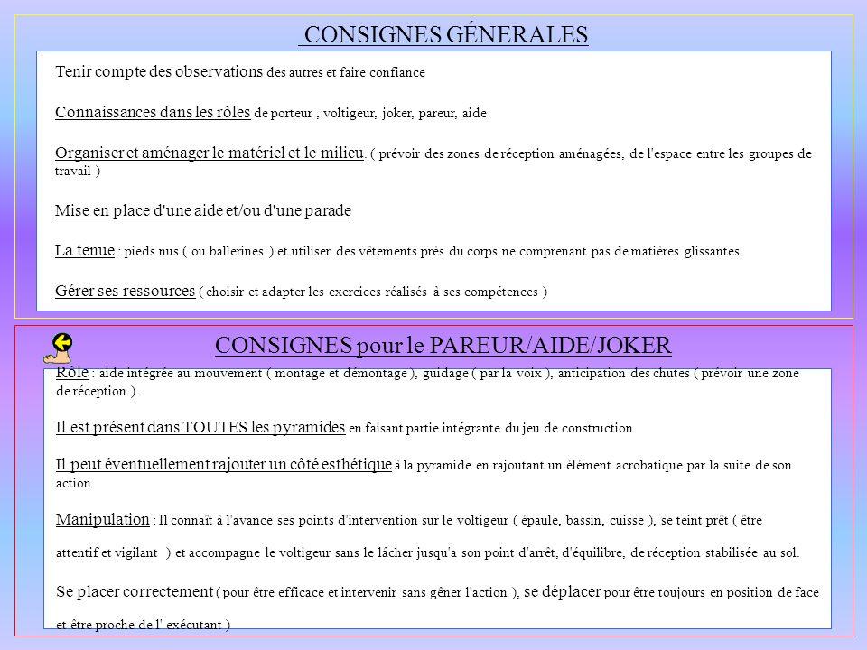 CONSIGNES pour le PAREUR/AIDE/JOKER
