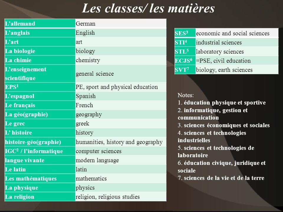 Les classes/ les matières