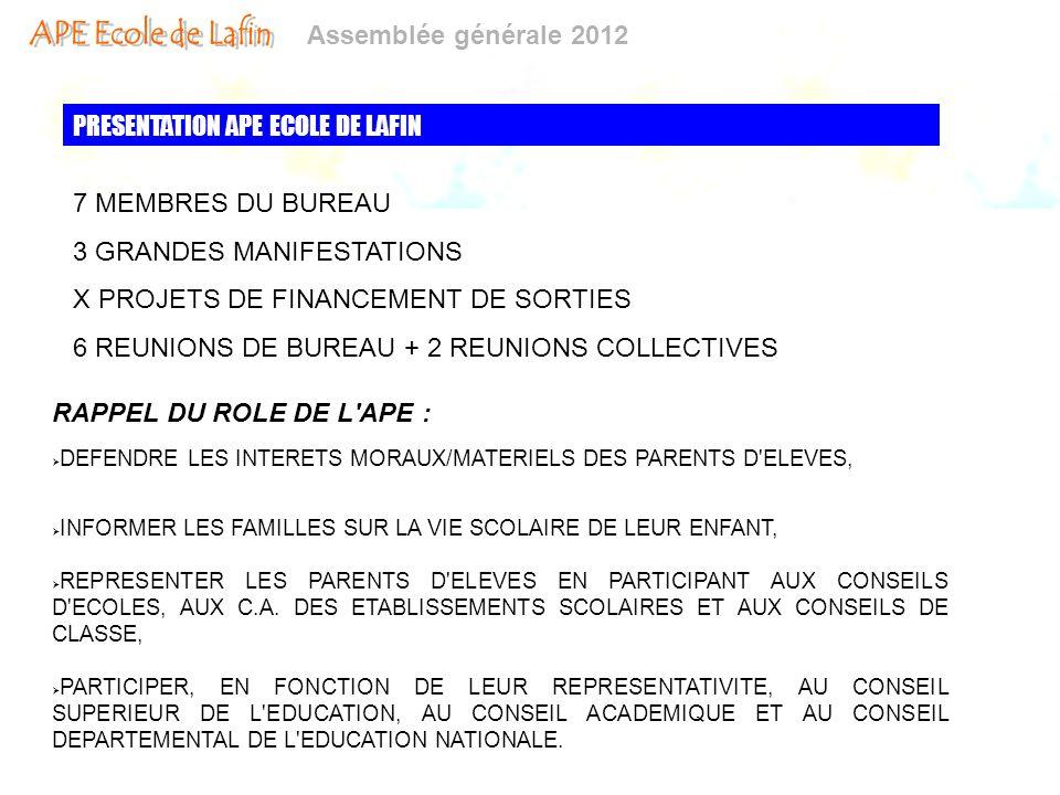 PRESENTATION APE ECOLE DE LAFIN
