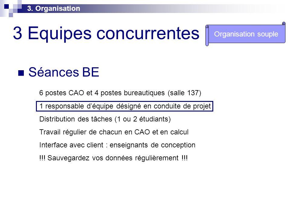 3 Equipes concurrentes Séances BE 3. Organisation Organisation souple