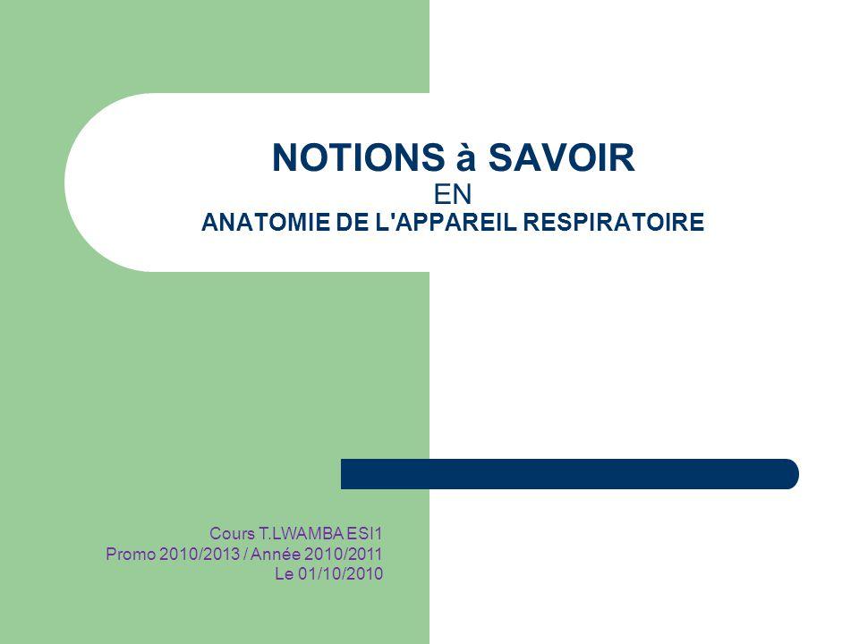 NOTIONS à SAVOIR EN ANATOMIE DE L APPAREIL RESPIRATOIRE