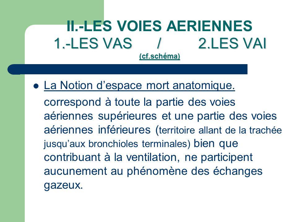 II.-LES VOIES AERIENNES 1.-LES VAS / 2.LES VAI (cf.schéma)