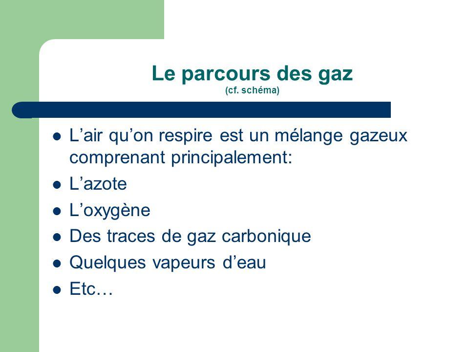 Le parcours des gaz (cf. schéma)