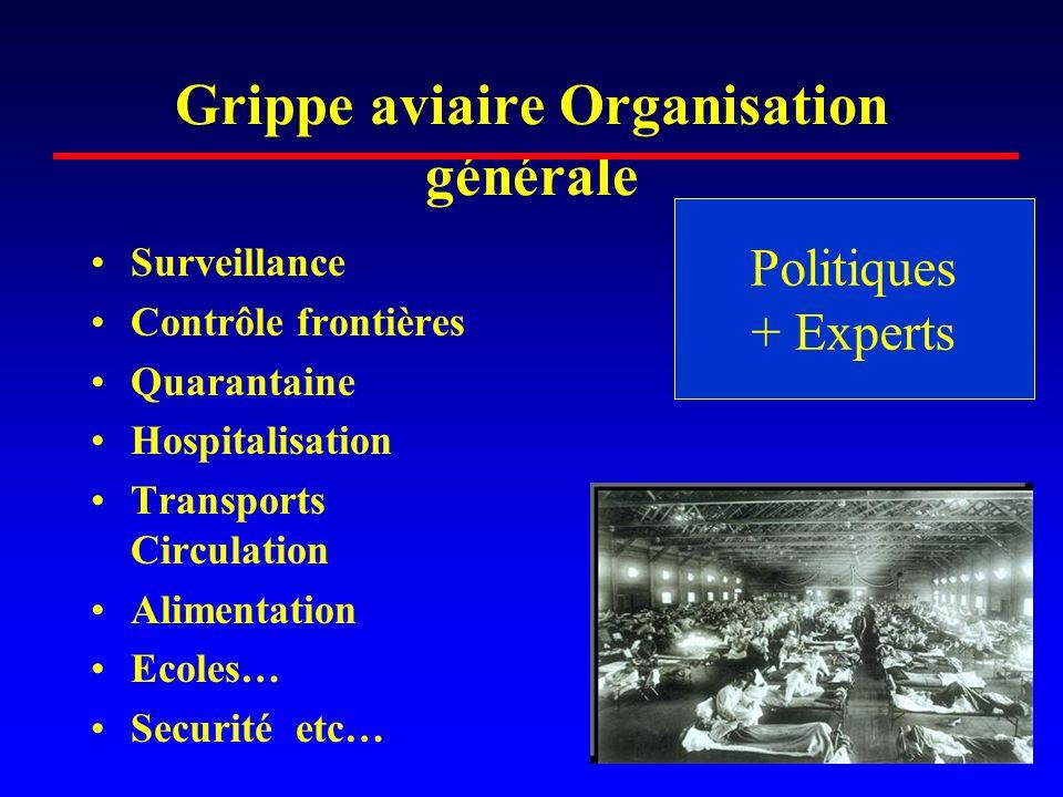 Grippe aviaire Organisation générale