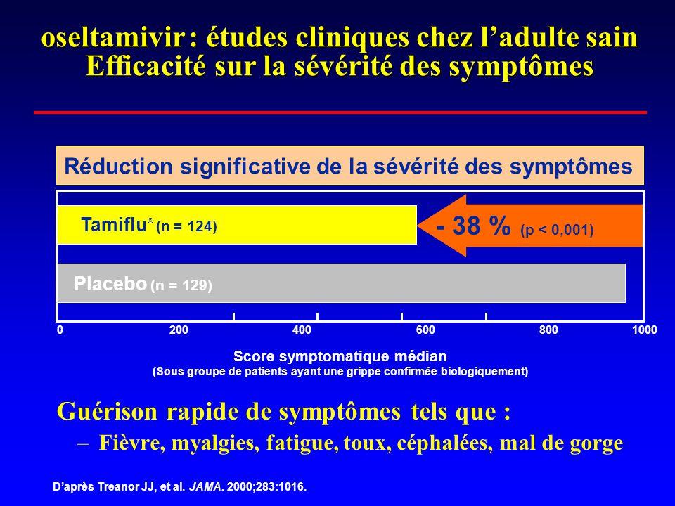 oseltamivir : études cliniques chez l'adulte sain