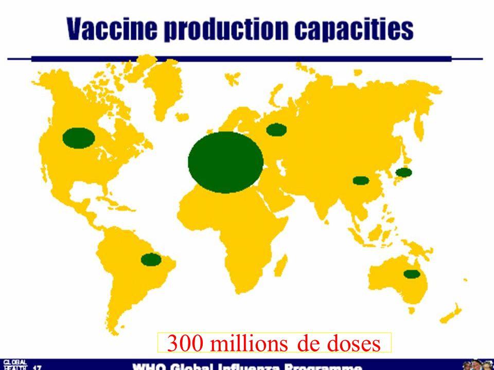 300 millions de doses