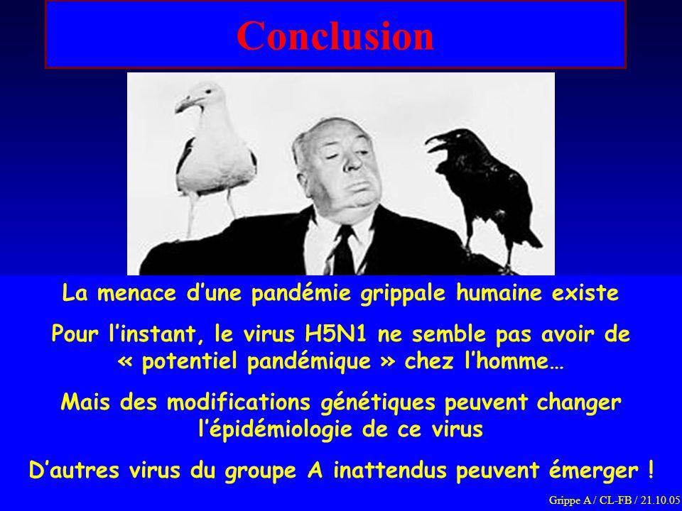 Conclusion La menace d'une pandémie grippale humaine existe