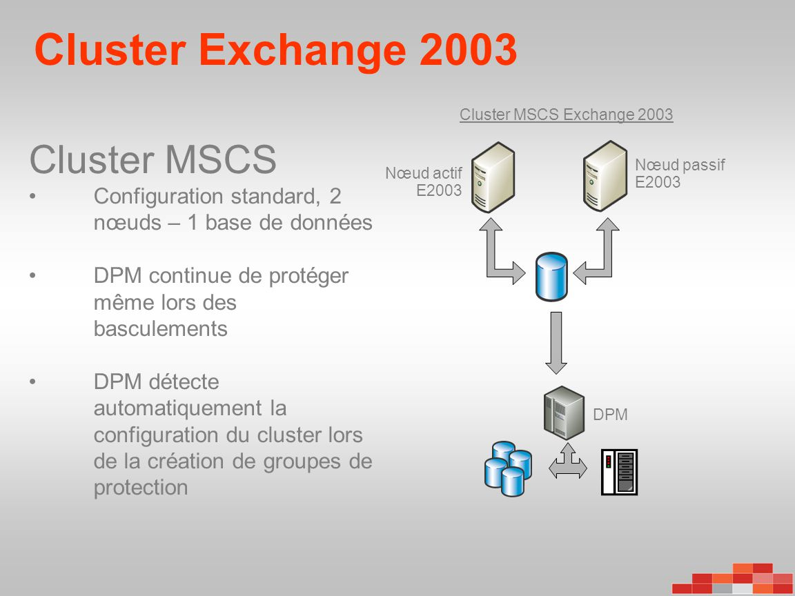 Cluster Exchange 2003 Cluster MSCS