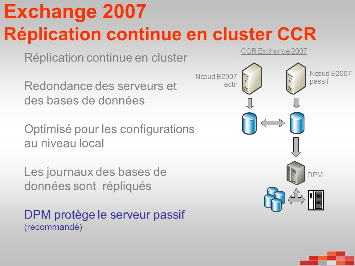 Exchange 2007 Réplication continue en cluster CCR