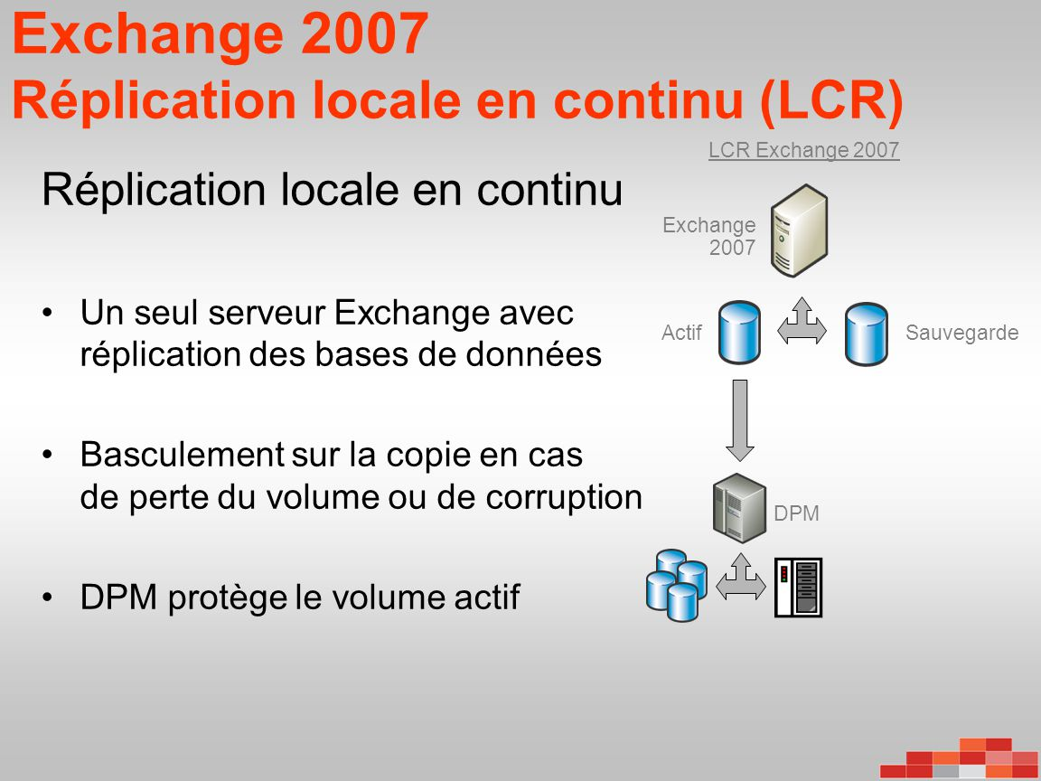 Exchange 2007 Réplication locale en continu (LCR)