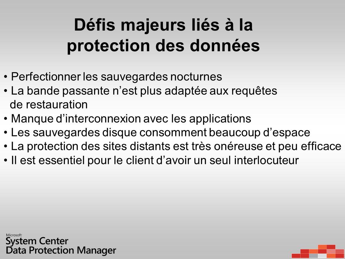 Défis majeurs liés à la protection des données