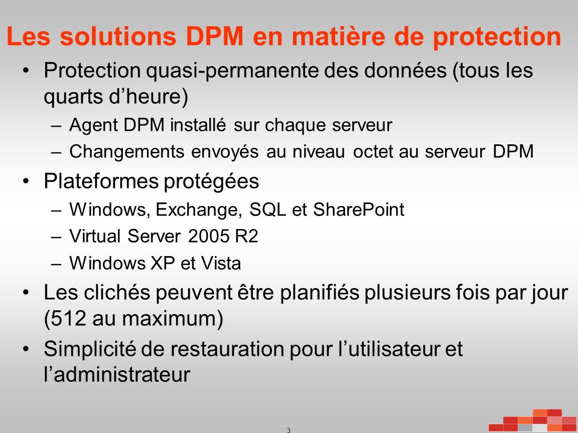 Les solutions DPM en matière de protection