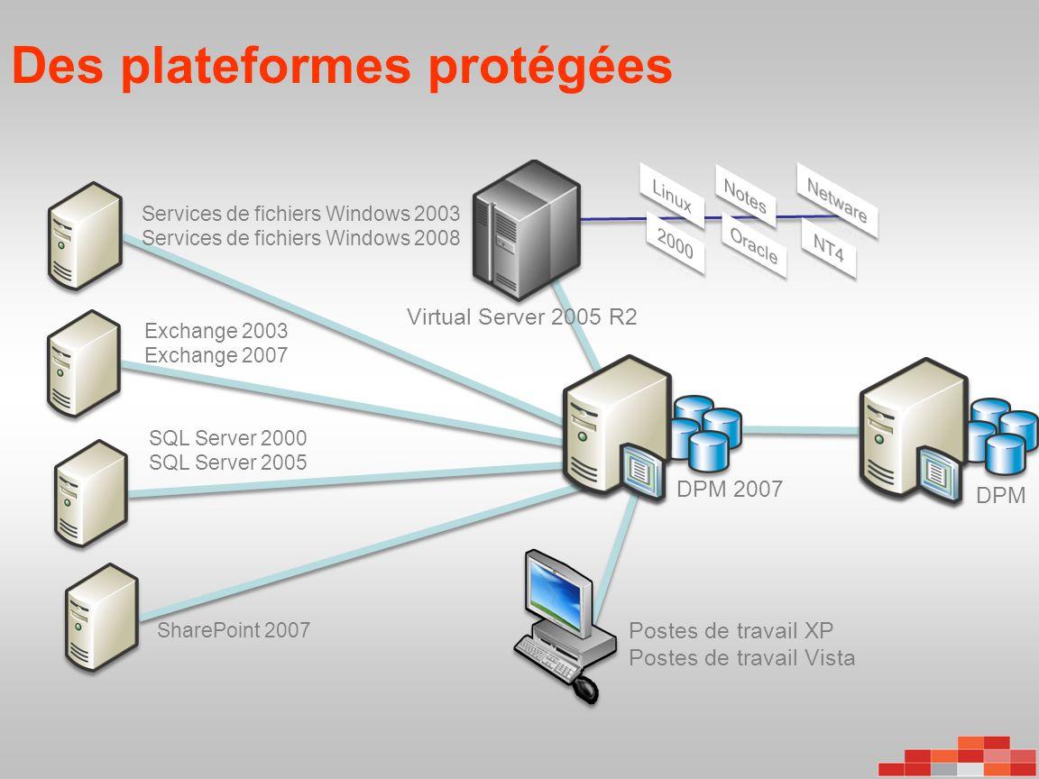 Des plateformes protégées