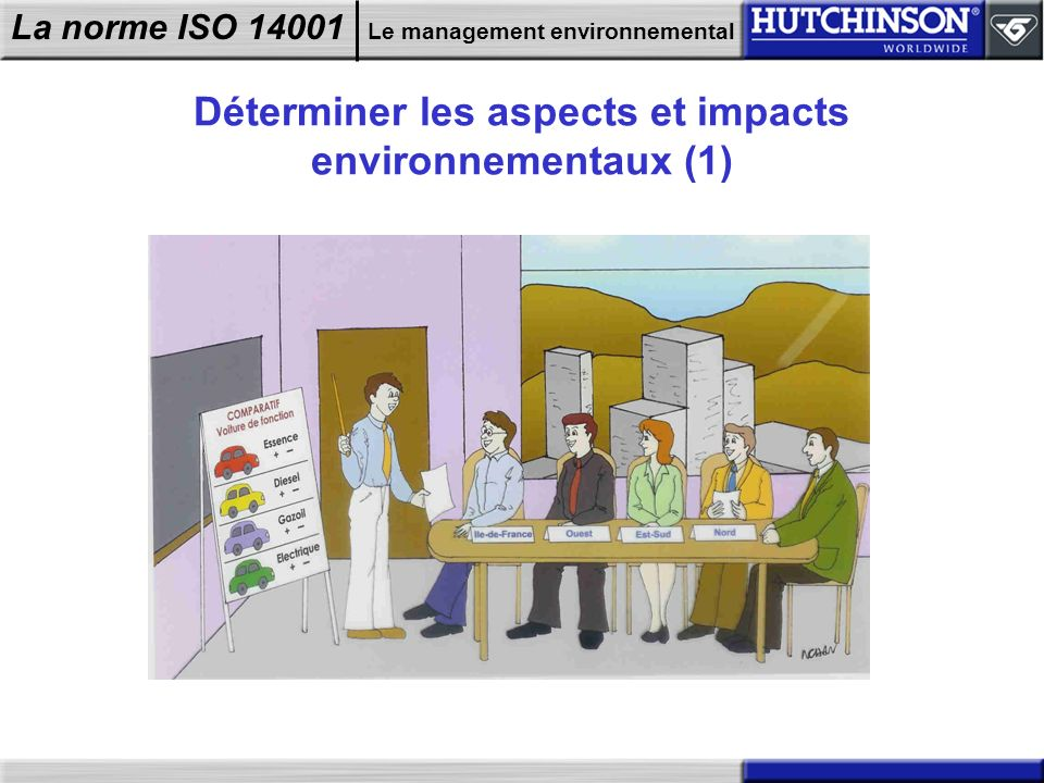 Déterminer les aspects et impacts environnementaux (1)