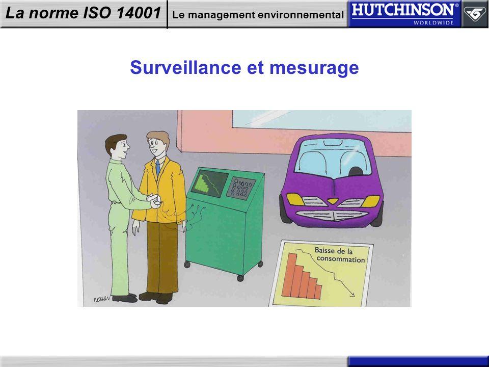 Surveillance et mesurage