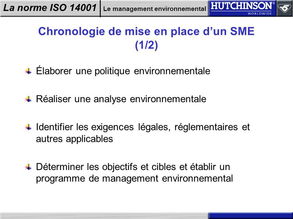 Chronologie de mise en place d'un SME (1/2)