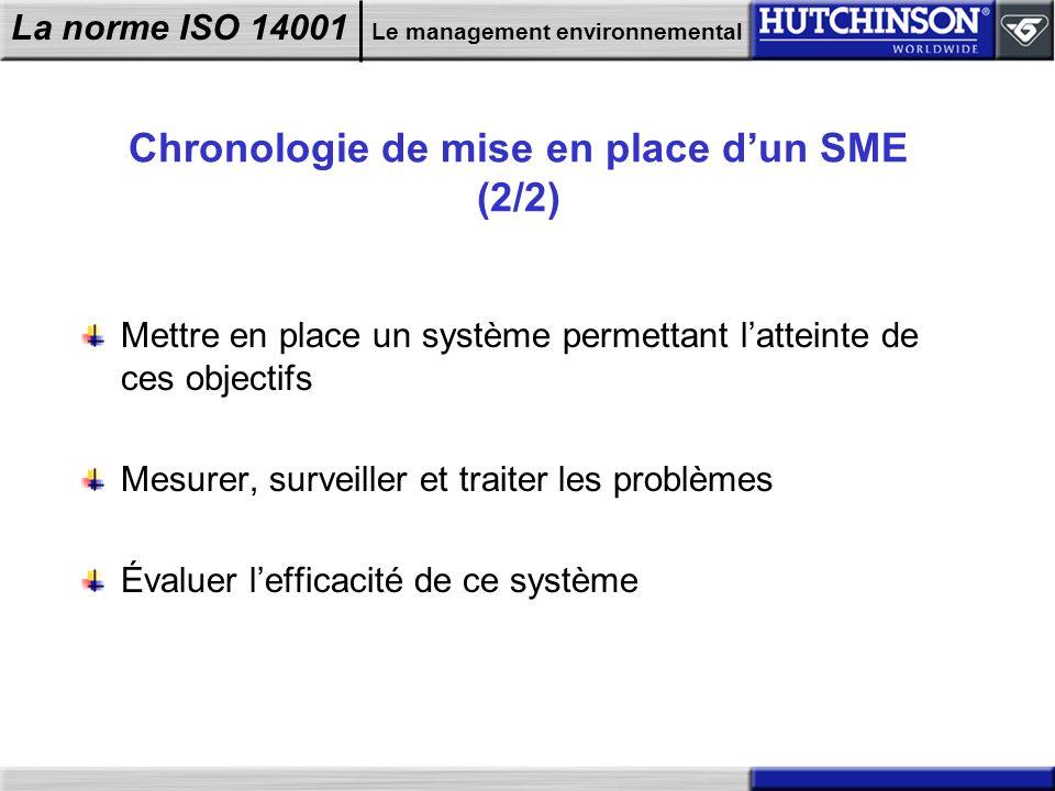 Chronologie de mise en place d'un SME (2/2)
