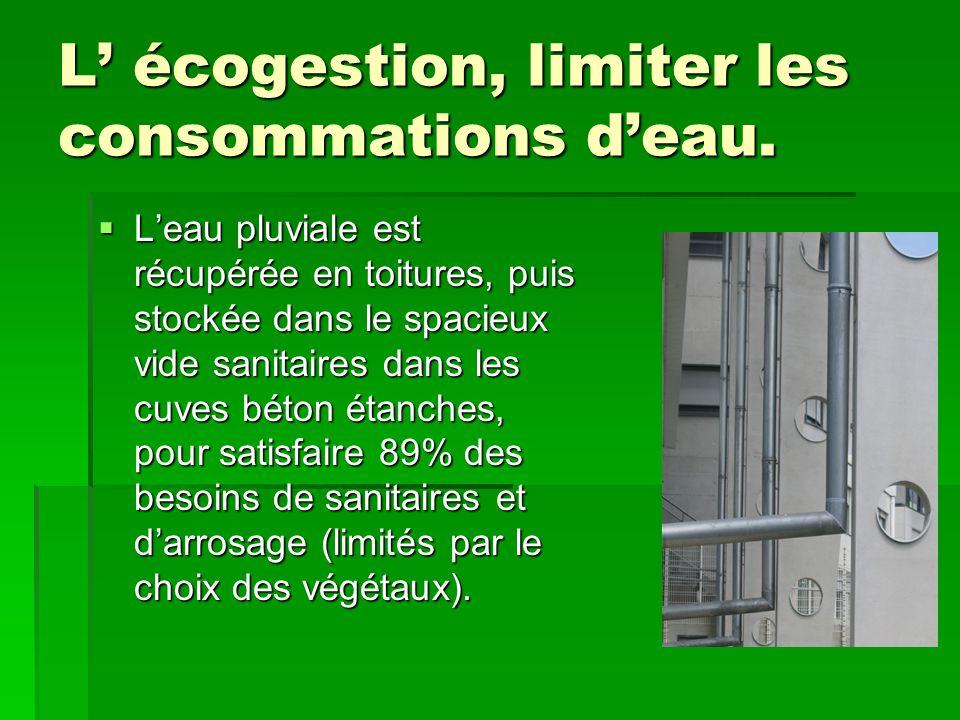 L' écogestion, limiter les consommations d'eau.