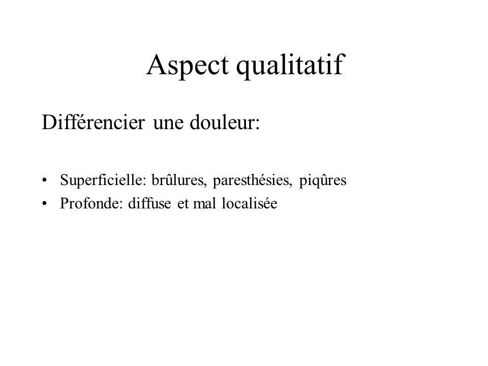 Aspect qualitatif Différencier une douleur: