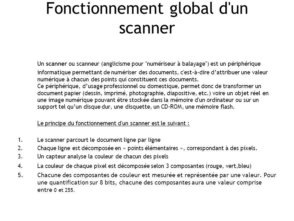 Fonctionnement global d un scanner