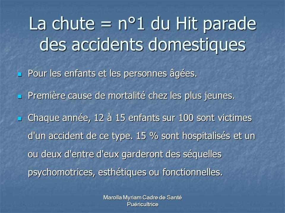 La chute = n°1 du Hit parade des accidents domestiques