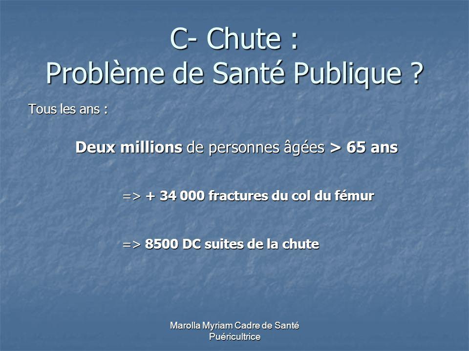 C- Chute : Problème de Santé Publique