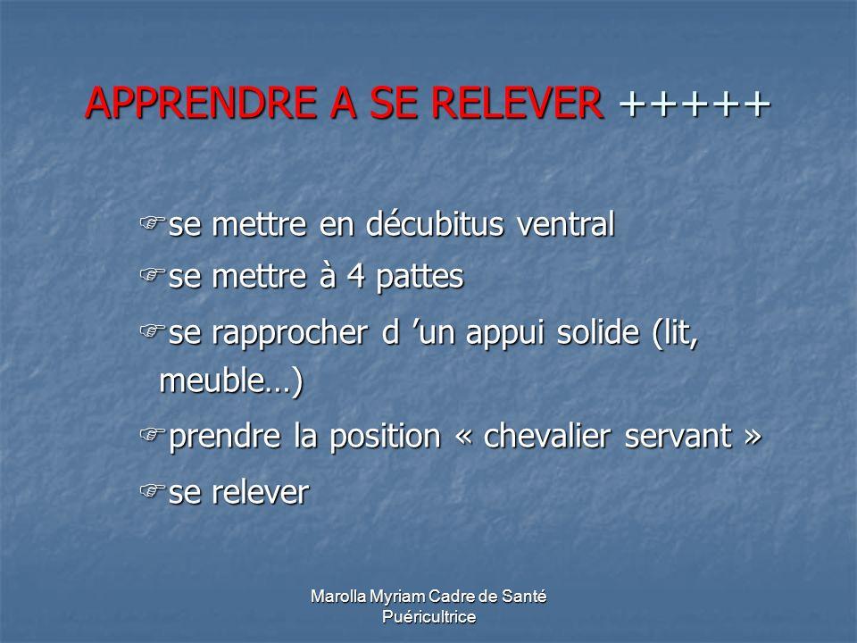 APPRENDRE A SE RELEVER +++++