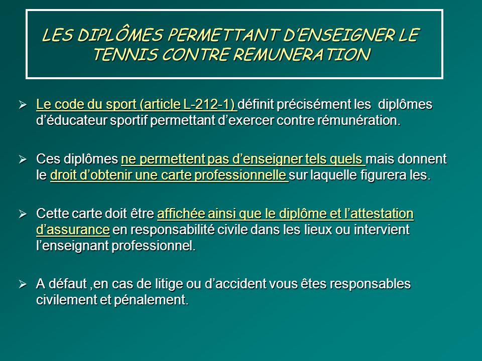 LES DIPLÔMES PERMETTANT D'ENSEIGNER LE TENNIS CONTRE REMUNERATION