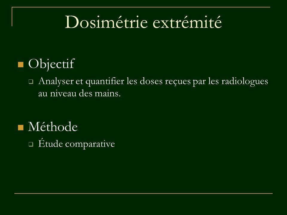 Dosimétrie extrémité Objectif Méthode