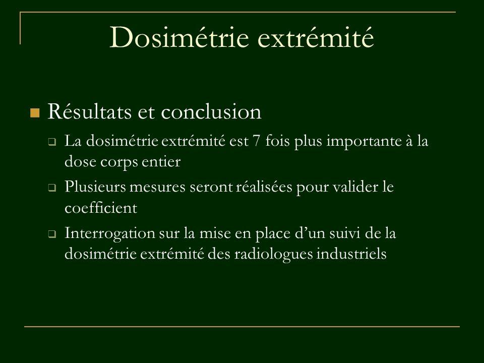 Dosimétrie extrémité Résultats et conclusion