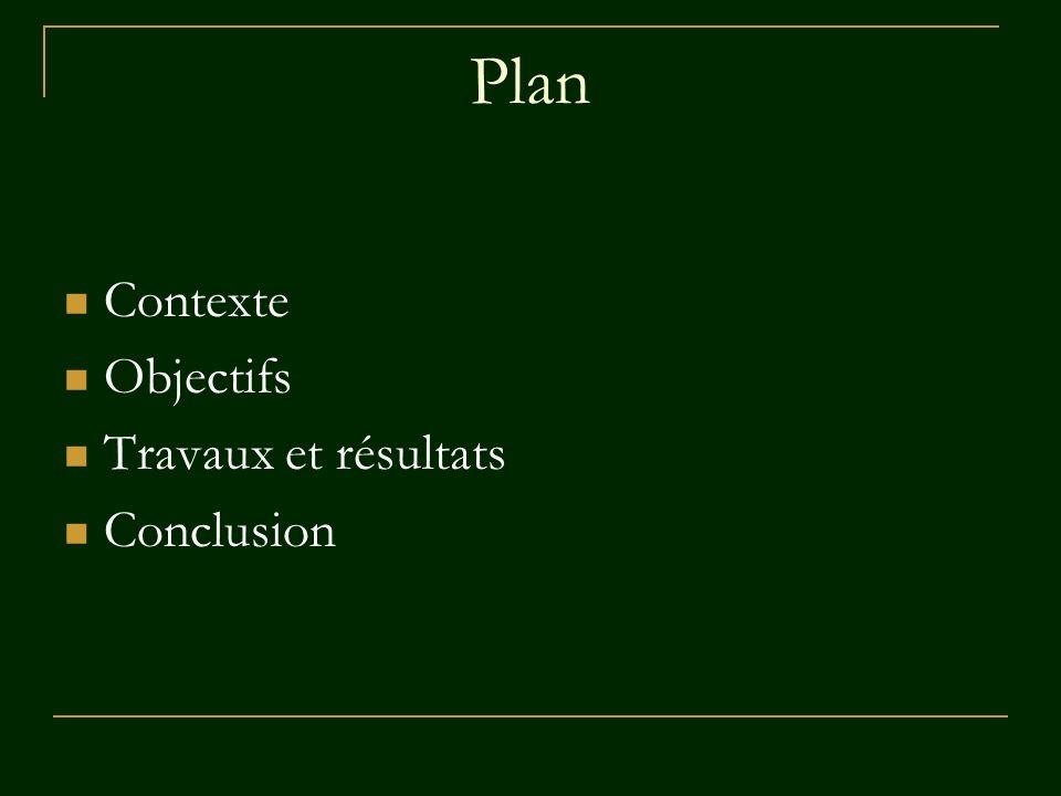 Plan Contexte Objectifs Travaux et résultats Conclusion