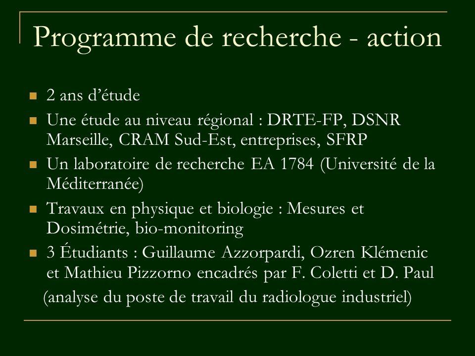 Programme de recherche - action