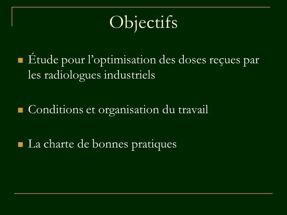 Objectifs Étude pour l'optimisation des doses reçues par les radiologues industriels. Conditions et organisation du travail.