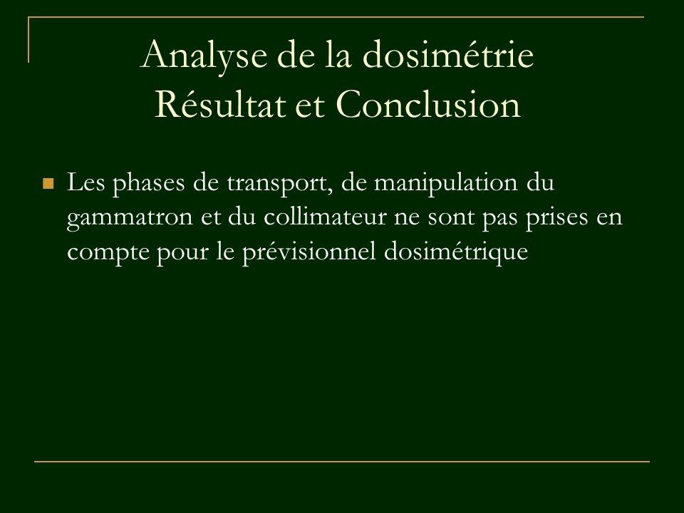 Analyse de la dosimétrie Résultat et Conclusion