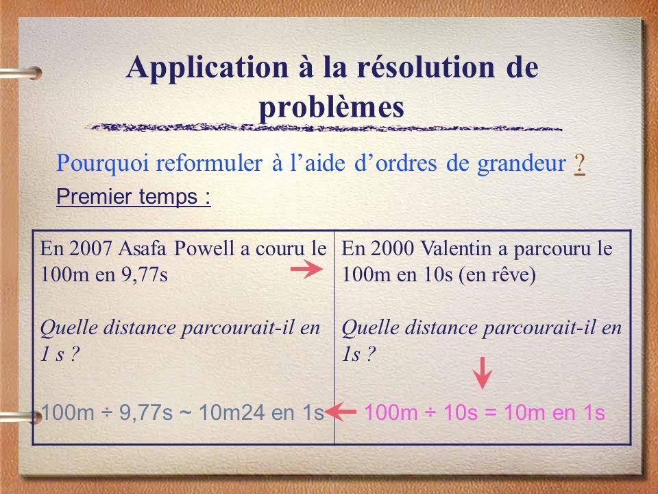 Application à la résolution de problèmes
