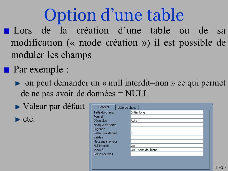 Option d'une table Lors de la création d'une table ou de sa modification (« mode création ») il est possible de moduler les champs.