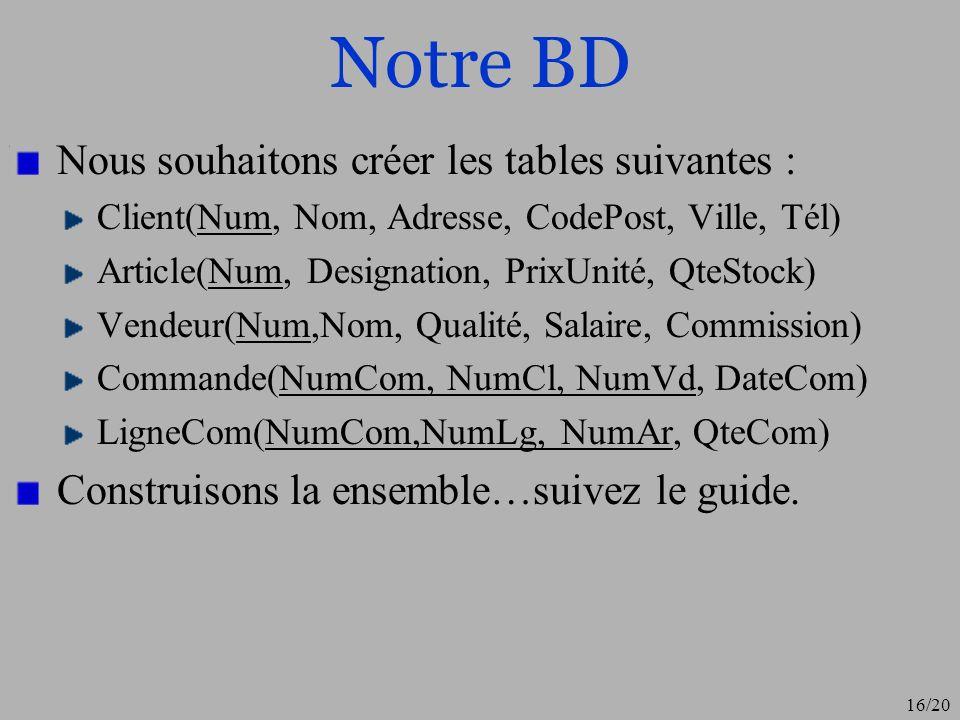 Notre BD Nous souhaitons créer les tables suivantes :